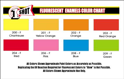 One Shot Paint Color Chart